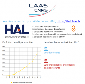 capture-infographie-laas